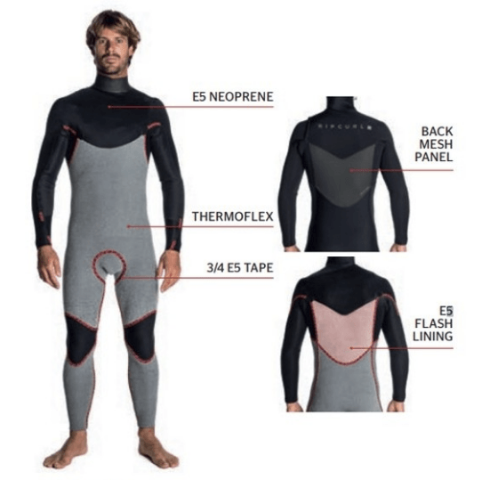 5 consejos para hacer surf en invierno trajes de neopreno guantes cold surf  surf shop galicia 9c35ac1b3b4